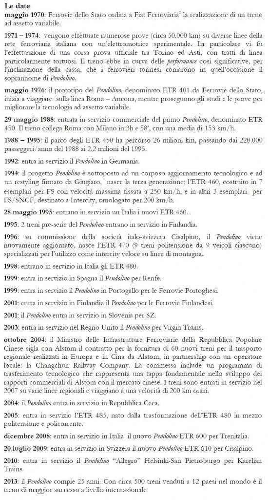 Storia_Pendolino