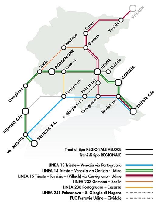 grafo_linee_fvg