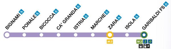 La linea M5 Lilla di Milano