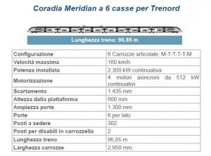 Coradia_Alstom_Trenord_6_casse