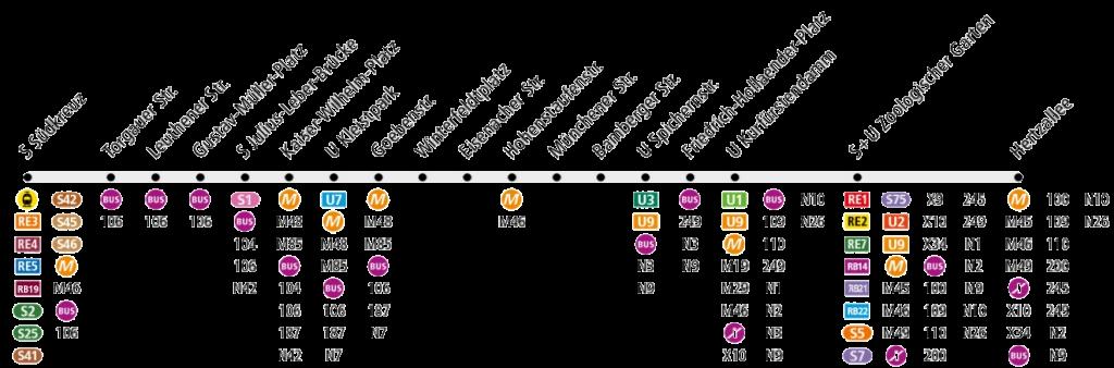 La linea 204 di Berlino che sperimenterà la tecnologia di ricarica Primove