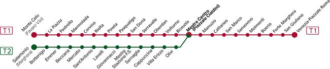 Le linee tram di Mestre e Venezia