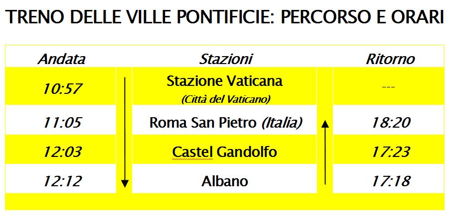 Orari_Treno_Ville_Pontificie