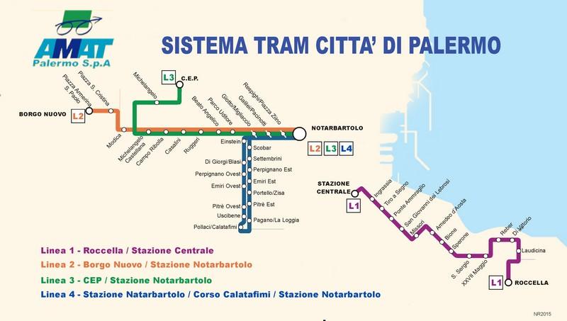 Linee Tram di Palermo
